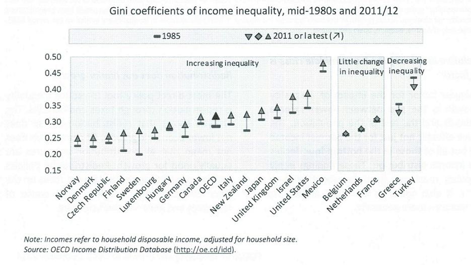 rikaste landet i världen bnp